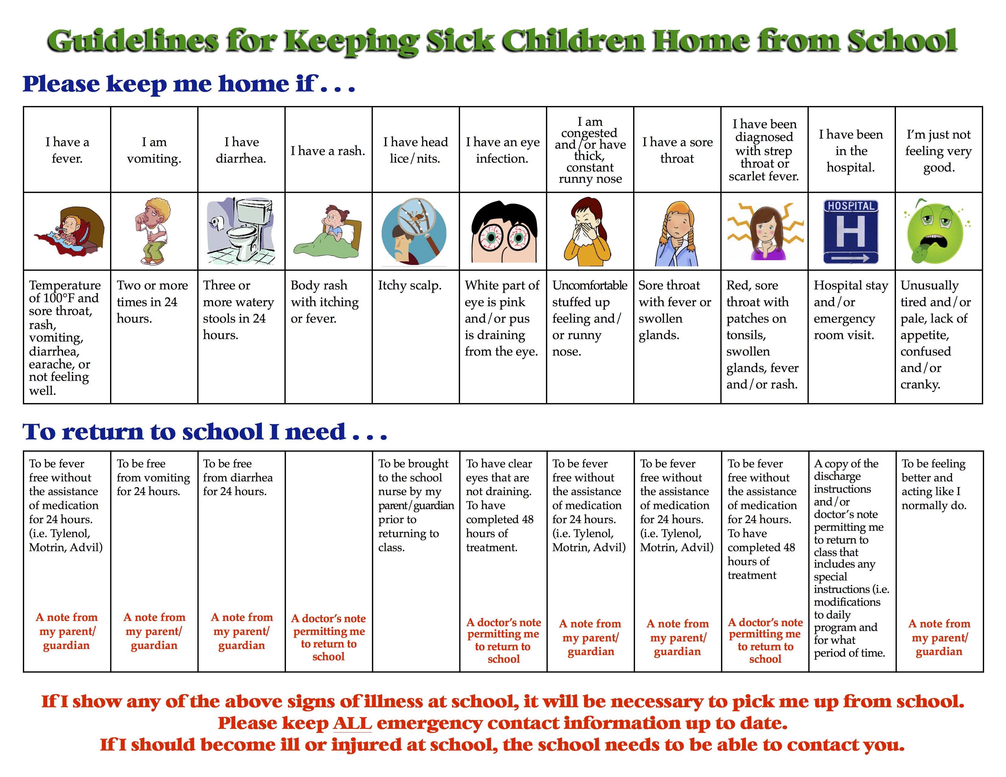 Guidance for keeping sick children home from school